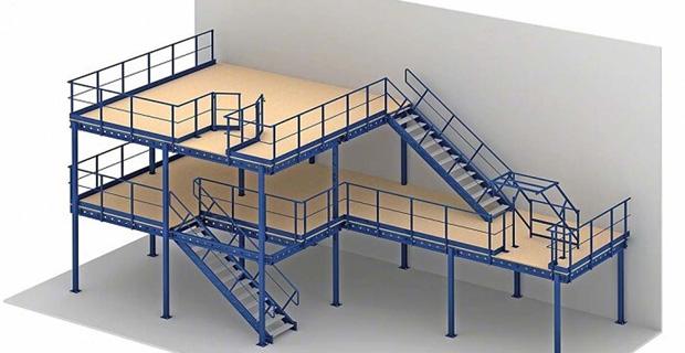Global Industries Vadodara Mezzanine Floor Mezzanine